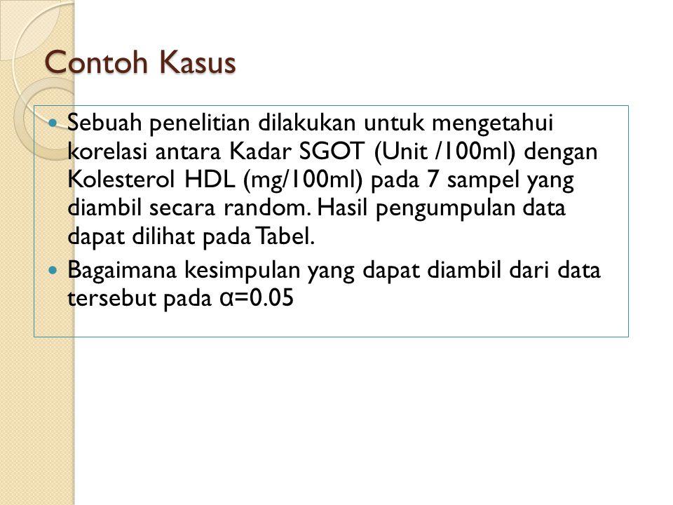 Contoh Kasus Sebuah penelitian dilakukan untuk mengetahui korelasi antara Kadar SGOT (Unit /100ml) dengan Kolesterol HDL (mg/100ml) pada 7 sampel yang