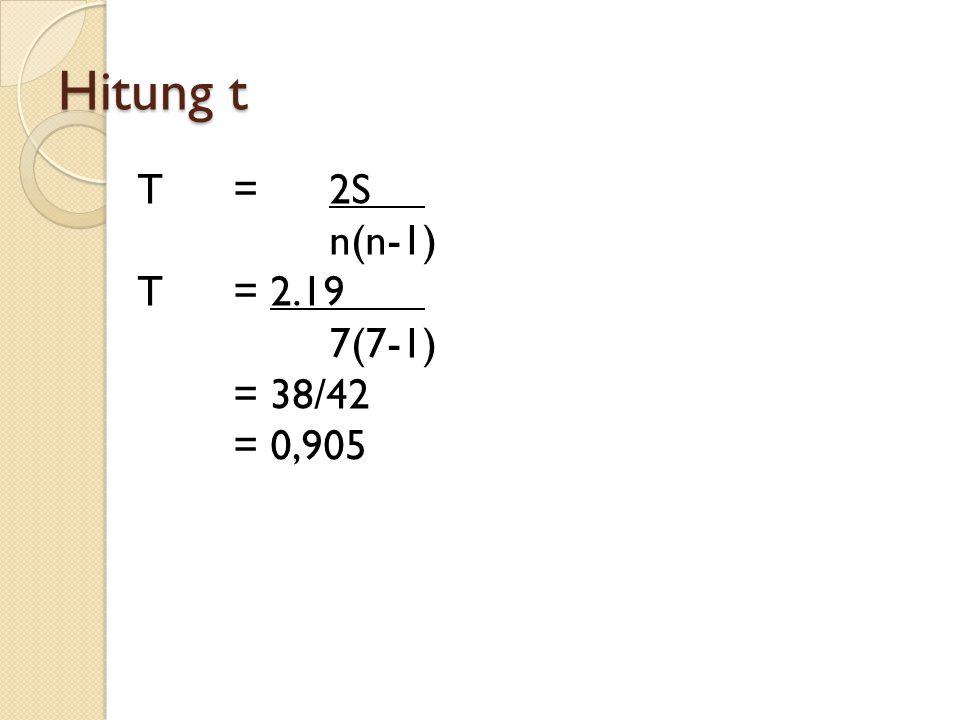 Hitung t T = 2S n(n-1) T = 2.19 7(7-1) = 38/42 = 0,905