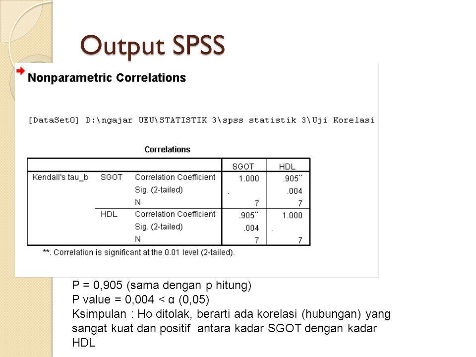 Output SPSS P = 0,905 (sama dengan p hitung) P value = 0,004 < α (0,05) Ksimpulan : Ho ditolak, berarti ada korelasi (hubungan) yang sangat kuat dan p