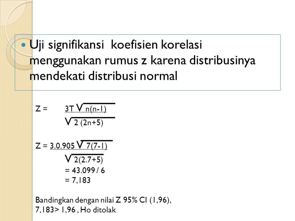 Uji signifikansi koefisien korelasi menggunakan rumus z karena distribusinya mendekati distribusi normal Z = 3T V n(n-1) V 2 (2n+5) Z = 3.0.905 V 7(7-