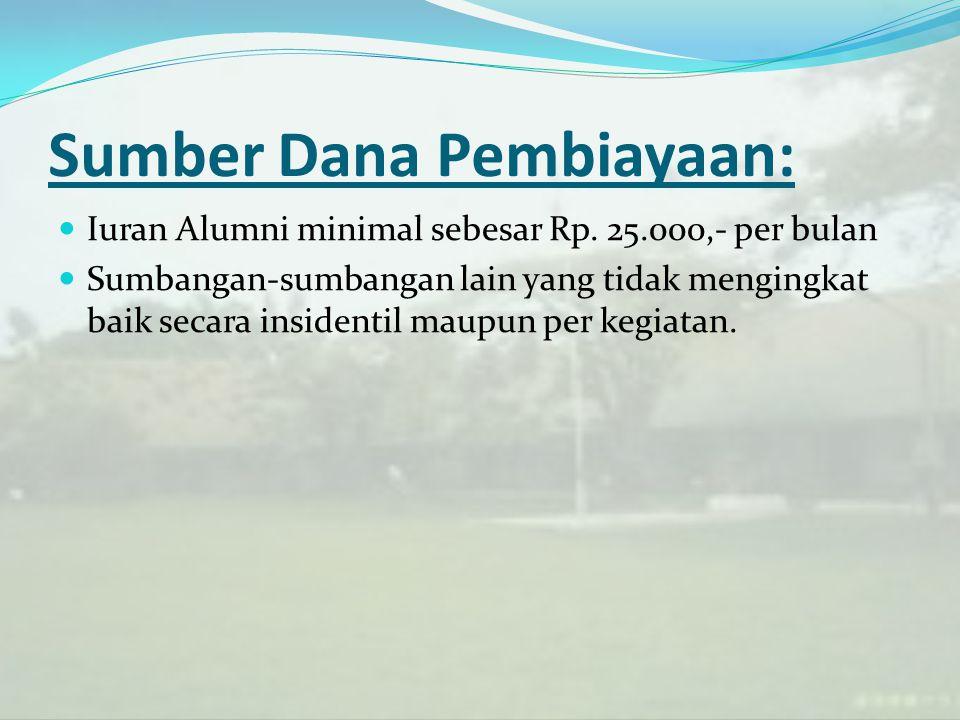 Sumber Dana Pembiayaan: Iuran Alumni minimal sebesar Rp. 25.000,- per bulan Sumbangan-sumbangan lain yang tidak mengingkat baik secara insidentil maup