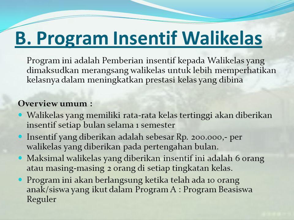 B. Program Insentif Walikelas Program ini adalah Pemberian insentif kepada Walikelas yang dimaksudkan merangsang walikelas untuk lebih memperhatikan k