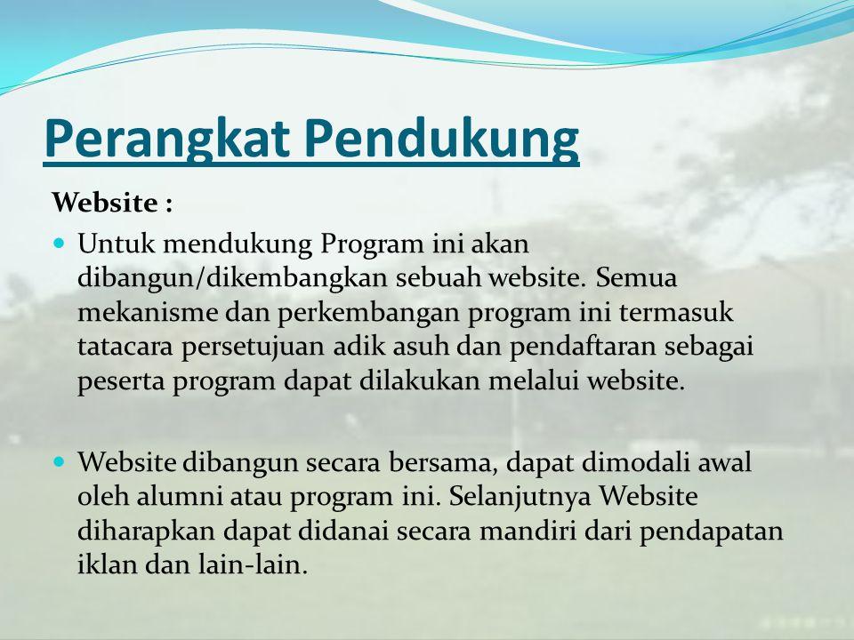 Perangkat Pendukung Website : Untuk mendukung Program ini akan dibangun/dikembangkan sebuah website. Semua mekanisme dan perkembangan program ini term