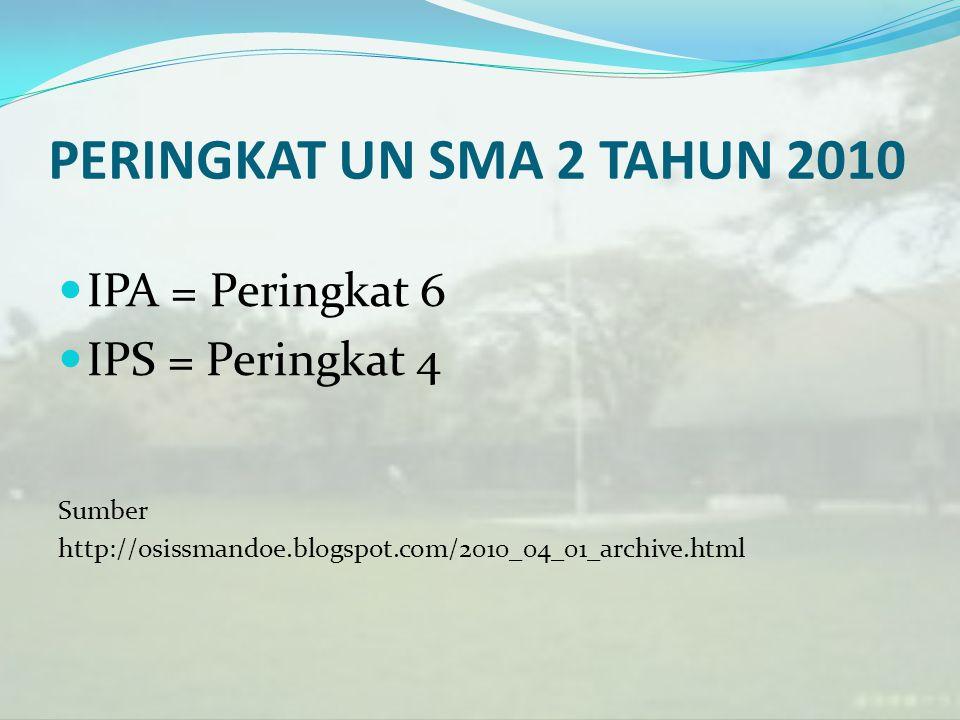 PERINGKAT UN SMA 2 TAHUN 2010 IPA = Peringkat 6 IPS = Peringkat 4 Sumber http://osissmandoe.blogspot.com/2010_04_01_archive.html