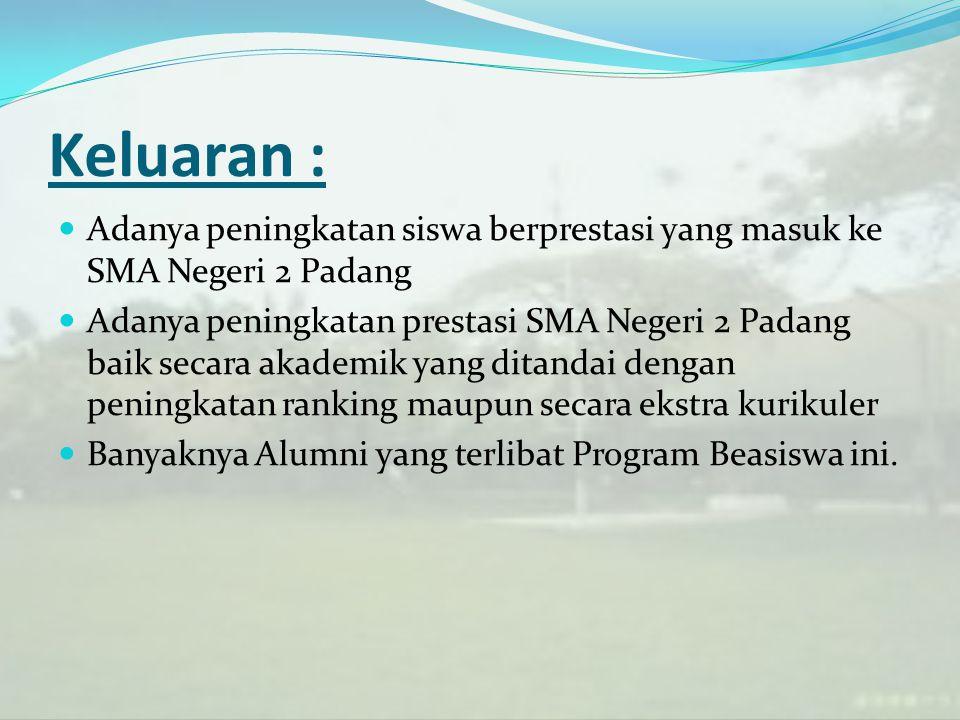 Keluaran : Adanya peningkatan siswa berprestasi yang masuk ke SMA Negeri 2 Padang Adanya peningkatan prestasi SMA Negeri 2 Padang baik secara akademik