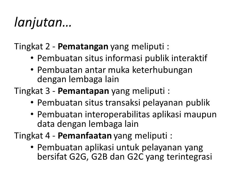 lanjutan… Tingkat 2 - Pematangan yang meliputi : Pembuatan situs informasi publik interaktif Pembuatan antar muka keterhubungan dengan lembaga lain Ti