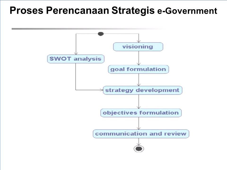 Strategi yang baik penting untuk implementasi e- government yang efektif.