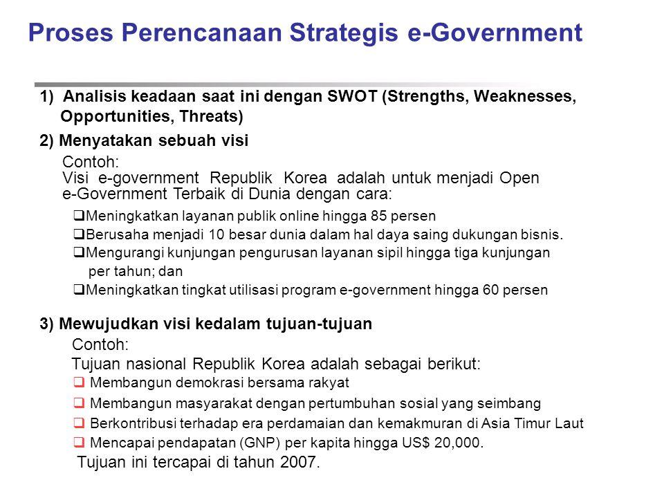Proses Perencanaan Strategis e-Government 1) Analisis keadaan saat ini dengan SWOT (Strengths, Weaknesses, Opportunities, Threats) 2) Menyatakan sebua