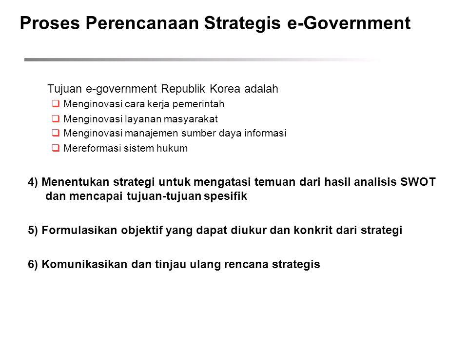 Proses Perencanaan Strategis e-Government Tujuan e-government Republik Korea adalah  Menginovasi cara kerja pemerintah  Menginovasi layanan masyarak