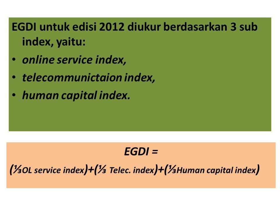 EGDI untuk edisi 2012 diukur berdasarkan 3 sub index, yaitu: online service index, telecommunictaion index, human capital index. EGDI = (⅓ OL service