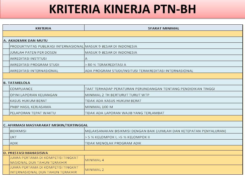 KRITERIA KINERJA PTN-BH