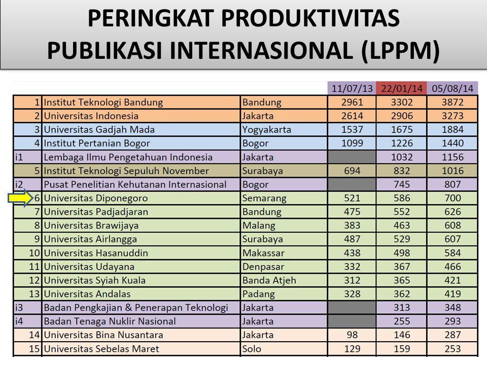 PERINGKAT PRODUKTIVITAS PUBLIKASI INTERNASIONAL (LPPM) PERINGKAT PRODUKTIVITAS PUBLIKASI INTERNASIONAL (LPPM)