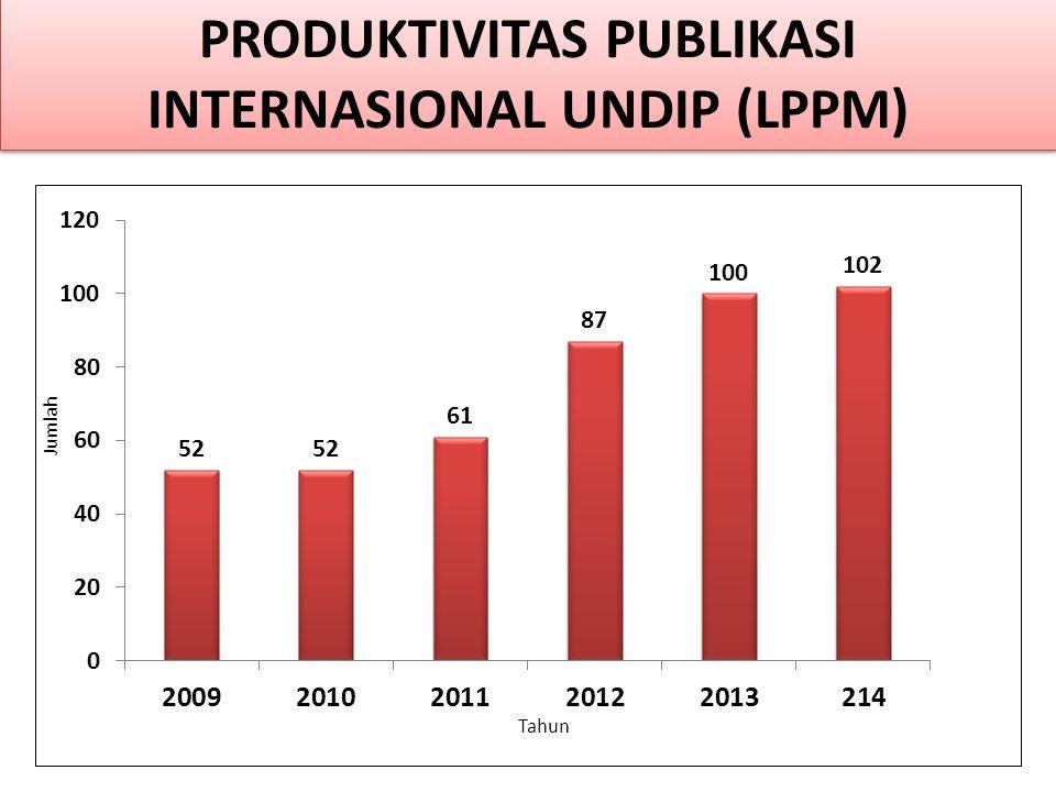 PRODUKTIVITAS PUBLIKASI INTERNASIONAL UNDIP (LPPM)