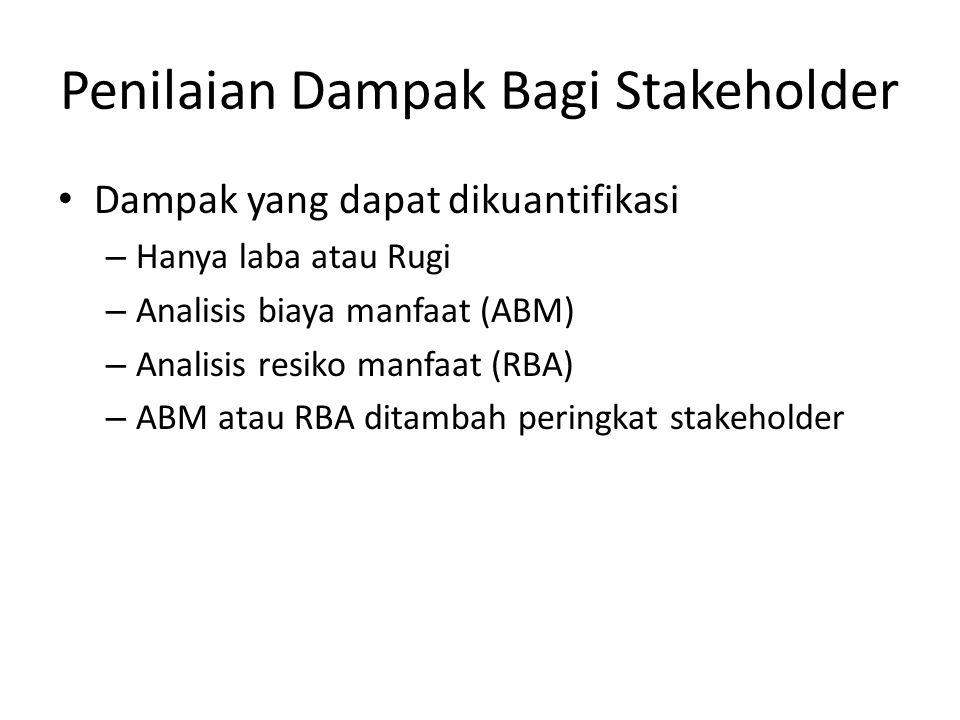 Penilaian Dampak Bagi Stakeholder Dampak yang dapat dikuantifikasi – Hanya laba atau Rugi – Analisis biaya manfaat (ABM) – Analisis resiko manfaat (RB