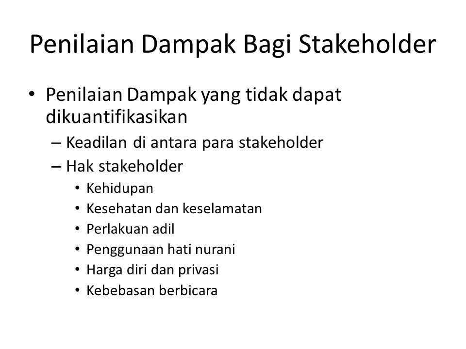 Penilaian Dampak Bagi Stakeholder Penilaian Dampak yang tidak dapat dikuantifikasikan – Keadilan di antara para stakeholder – Hak stakeholder Kehidupa