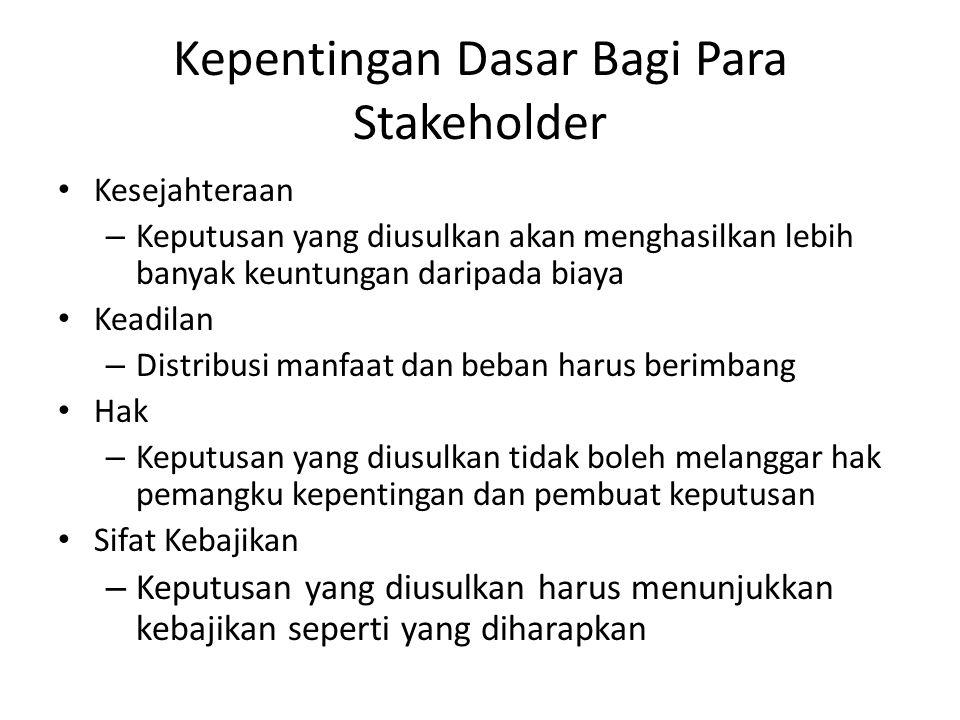 Kepentingan Dasar Bagi Para Stakeholder Kesejahteraan – Keputusan yang diusulkan akan menghasilkan lebih banyak keuntungan daripada biaya Keadilan – D