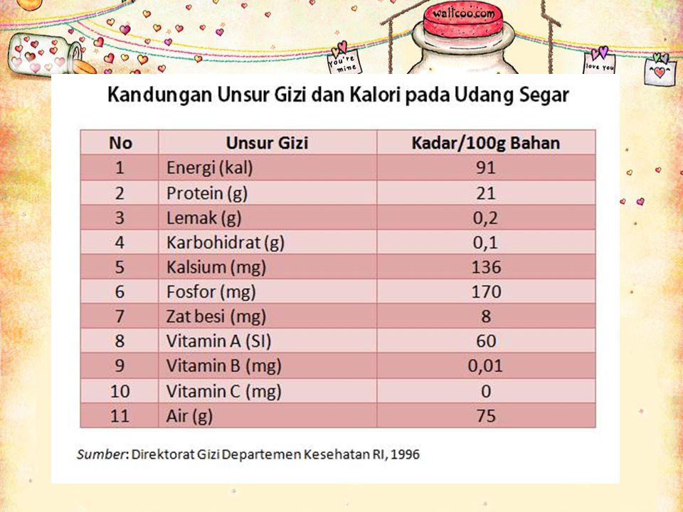 7 Manfaat Utama Pisang Sebagai sumber energi Meningkatkaan kesehatan otak Menurunkaan berat badan Menyeimbangkan jumlah cairan tubuh Menyehatkan tulang Memperlancar sistem pencernaan Melancarkaan peredaraan darah