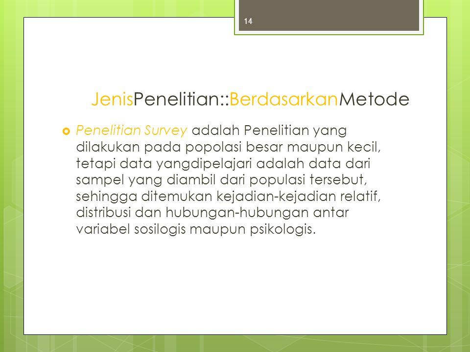 JenisPenelitian::BerdasarkanMetode  Penelitian Survey adalah Penelitian yang dilakukan pada popolasi besar maupun kecil, tetapi data yangdipelajari adalah data dari sampel yang diambil dari populasi tersebut, sehingga ditemukan kejadian-kejadian relatif, distribusi dan hubungan-hubungan antar variabel sosilogis maupun psikologis.