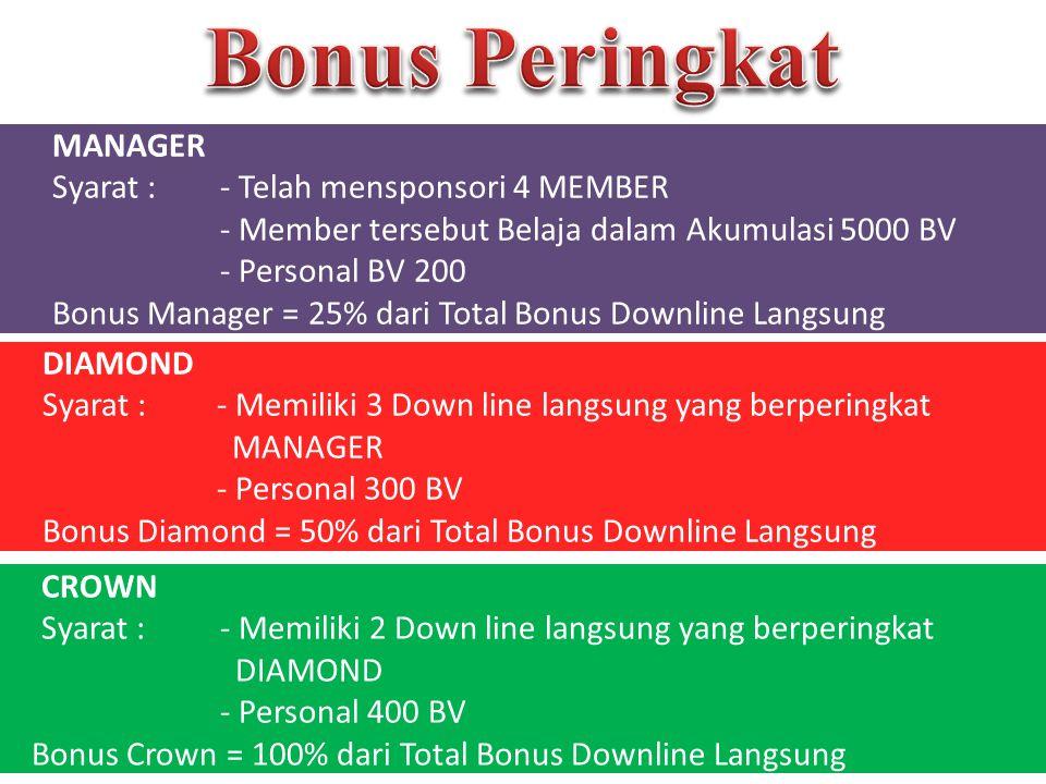 DIAMOND Syarat :- Memiliki 3 Down line langsung yang berperingkat MANAGER - Personal 300 BV Bonus Diamond = 50% dari Total Bonus Downline Langsung MAN