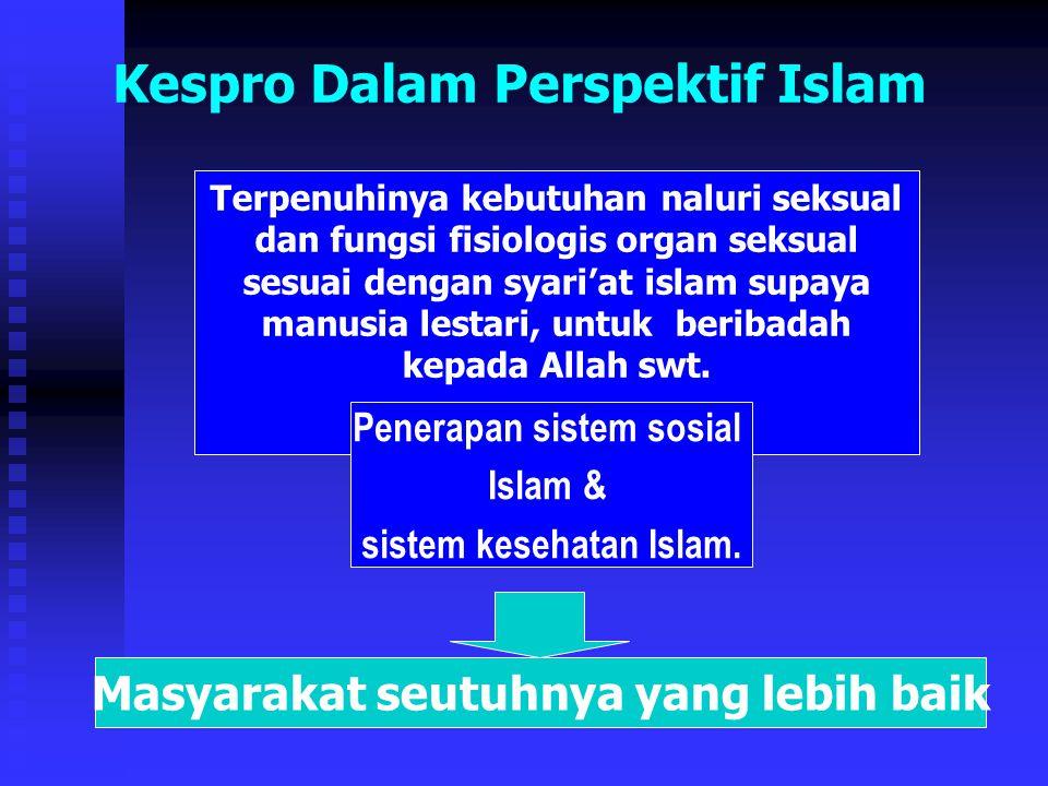 Kespro Dalam Perspektif Islam Terpenuhinya kebutuhan naluri seksual dan fungsi fisiologis organ seksual sesuai dengan syari'at islam supaya manusia lestari, untuk beribadah kepada Allah swt.
