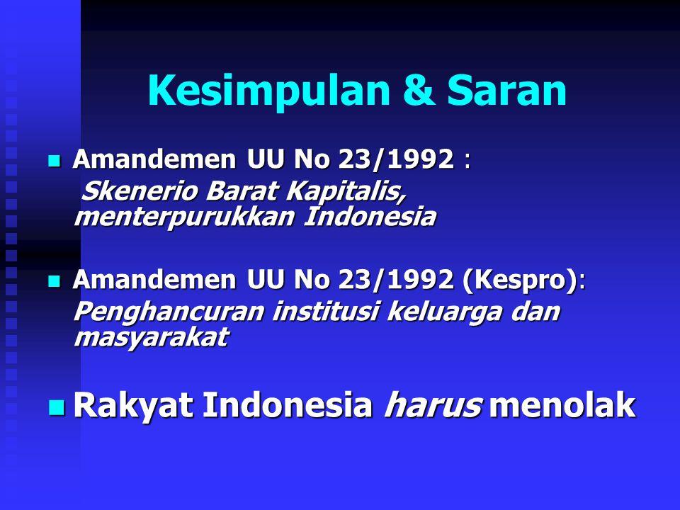 Kesimpulan & Saran Amandemen UU No 23/1992 : Amandemen UU No 23/1992 : Skenerio Barat Kapitalis, menterpurukkan Indonesia Skenerio Barat Kapitalis, menterpurukkan Indonesia Amandemen UU No 23/1992 (Kespro): Amandemen UU No 23/1992 (Kespro): Penghancuran institusi keluarga dan masyarakat Penghancuran institusi keluarga dan masyarakat Rakyat Indonesia harus menolak Rakyat Indonesia harus menolak