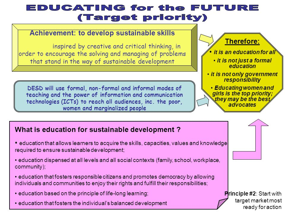 Achievement: to develop sustainable skills inspired by creative and critical thinking, in order to encourage the solving and managing of problems that stand in the way of sustainable development DESD will use formal, non-formal and informal modes of teaching and the power of information and communication technologies (ICTs) to reach all audiences, inc.