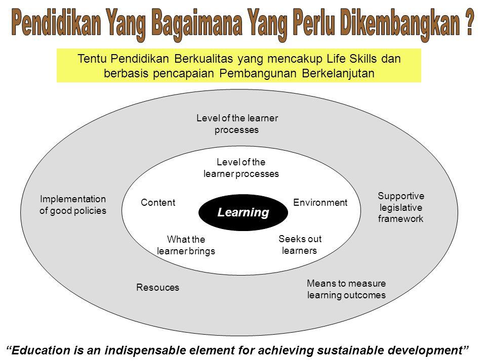 Tentu Pendidikan Berkualitas yang mencakup Life Skills dan berbasis pencapaian Pembangunan Berkelanjutan Learning Level of the learner processes Conte