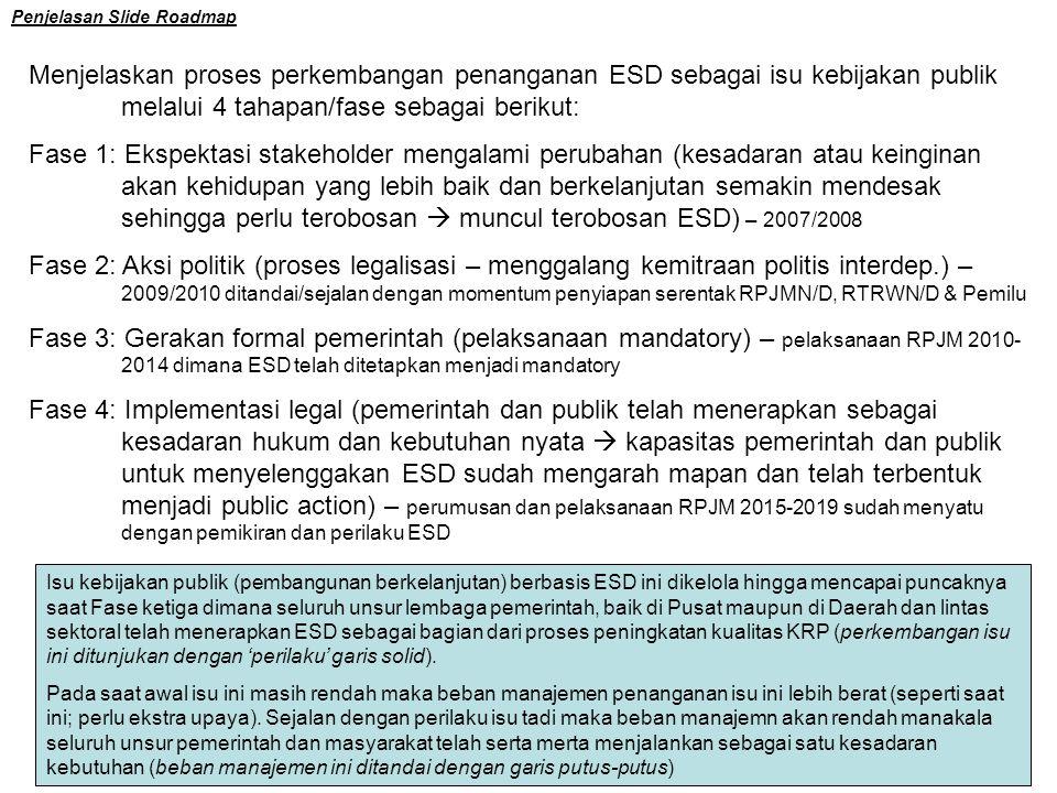 Penjelasan Slide Roadmap Menjelaskan proses perkembangan penanganan ESD sebagai isu kebijakan publik melalui 4 tahapan/fase sebagai berikut: Fase 1: Ekspektasi stakeholder mengalami perubahan (kesadaran atau keinginan akan kehidupan yang lebih baik dan berkelanjutan semakin mendesak sehingga perlu terobosan  muncul terobosan ESD) – 2007/2008 Fase 2: Aksi politik (proses legalisasi – menggalang kemitraan politis interdep.) – 2009/2010 ditandai/sejalan dengan momentum penyiapan serentak RPJMN/D, RTRWN/D & Pemilu Fase 3: Gerakan formal pemerintah (pelaksanaan mandatory) – pelaksanaan RPJM 2010- 2014 dimana ESD telah ditetapkan menjadi mandatory Fase 4: Implementasi legal (pemerintah dan publik telah menerapkan sebagai kesadaran hukum dan kebutuhan nyata  kapasitas pemerintah dan publik untuk menyelenggakan ESD sudah mengarah mapan dan telah terbentuk menjadi public action) – perumusan dan pelaksanaan RPJM 2015-2019 sudah menyatu dengan pemikiran dan perilaku ESD Isu kebijakan publik (pembangunan berkelanjutan) berbasis ESD ini dikelola hingga mencapai puncaknya saat Fase ketiga dimana seluruh unsur lembaga pemerintah, baik di Pusat maupun di Daerah dan lintas sektoral telah menerapkan ESD sebagai bagian dari proses peningkatan kualitas KRP (perkembangan isu ini ditunjukan dengan 'perilaku' garis solid).