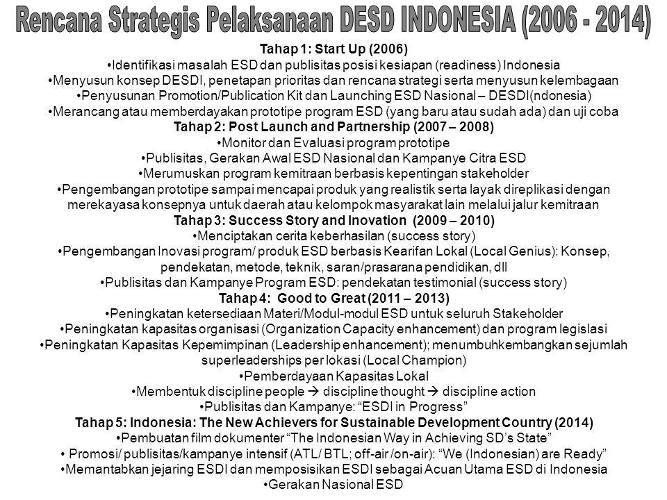 Tahap 1: Start Up (2006) Identifikasi masalah ESD dan publisitas posisi kesiapan (readiness) Indonesia Menyusun konsep DESDI, penetapan prioritas dan rencana strategi serta menyusun kelembagaan Penyusunan Promotion/Publication Kit dan Launching ESD Nasional – DESDI(ndonesia) Merancang atau memberdayakan prototipe program ESD (yang baru atau sudah ada) dan uji coba Tahap 2: Post Launch and Partnership (2007 – 2008) Monitor dan Evaluasi program prototipe Publisitas, Gerakan Awal ESD Nasional dan Kampanye Citra ESD Merumuskan program kemitraan berbasis kepentingan stakeholder Pengembangan prototipe sampai mencapai produk yang realistik serta layak direplikasi dengan merekayasa konsepnya untuk daerah atau kelompok masyarakat lain melalui jalur kemitraan Tahap 3: Success Story and Inovation (2009 – 2010) Menciptakan cerita keberhasilan (success story) Pengembangan Inovasi program/ produk ESD berbasis Kearifan Lokal (Local Genius): Konsep, pendekatan, metode, teknik, saran/prasarana pendidikan, dll Publisitas dan Kampanye Program ESD: pendekatan testimonial (success story) Tahap 4: Good to Great (2011 – 2013) Peningkatan ketersediaan Materi/Modul-modul ESD untuk seluruh Stakeholder Peningkatan kapasitas organisasi (Organization Capacity enhancement) dan program legislasi Peningkatan Kapasitas Kepemimpinan (Leadership enhancement); menumbuhkembangkan sejumlah superleaderships per lokasi (Local Champion) Pemberdayaan Kapasitas Lokal Membentuk discipline people  discipline thought  discipline action Publisitas dan Kampanye: ESDI in Progress Tahap 5: Indonesia: The New Achievers for Sustainable Development Country (2014) Pembuatan film dokumenter The Indonesian Way in Achieving SD's State Promosi/ publisitas/kampanye intensif (ATL/ BTL; off-air /on-air): We (Indonesian) are Ready Memantabkan jejaring ESDI dan memposisikan ESDI sebagai Acuan Utama ESD di Indonesia Gerakan Nasional ESD