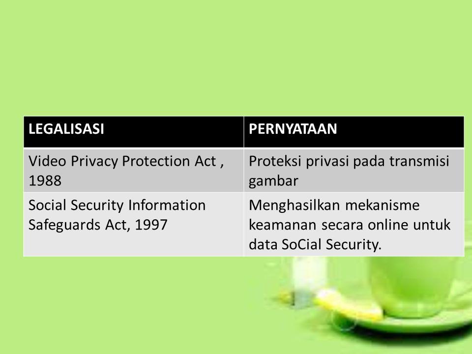 LEGALISASIPERNYATAAN Video Privacy Protection Act, 1988 Proteksi privasi pada transmisi gambar Social Security Information Safeguards Act, 1997 Menghasilkan mekanisme keamanan secara online untuk data SoCial Security.