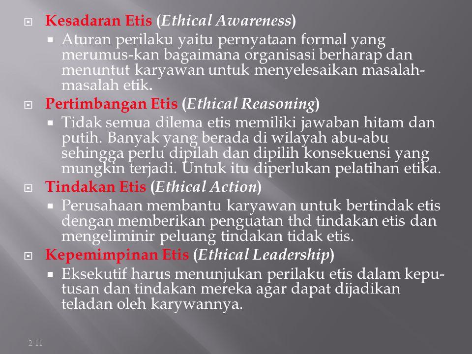 2-12 KLASIFIKASI KEPUTUSAN BISNIS Ethical Unethical IllegalLegal Unethical and Illegal Ethical and Legal Unethical but Legal Ethical but Illegal