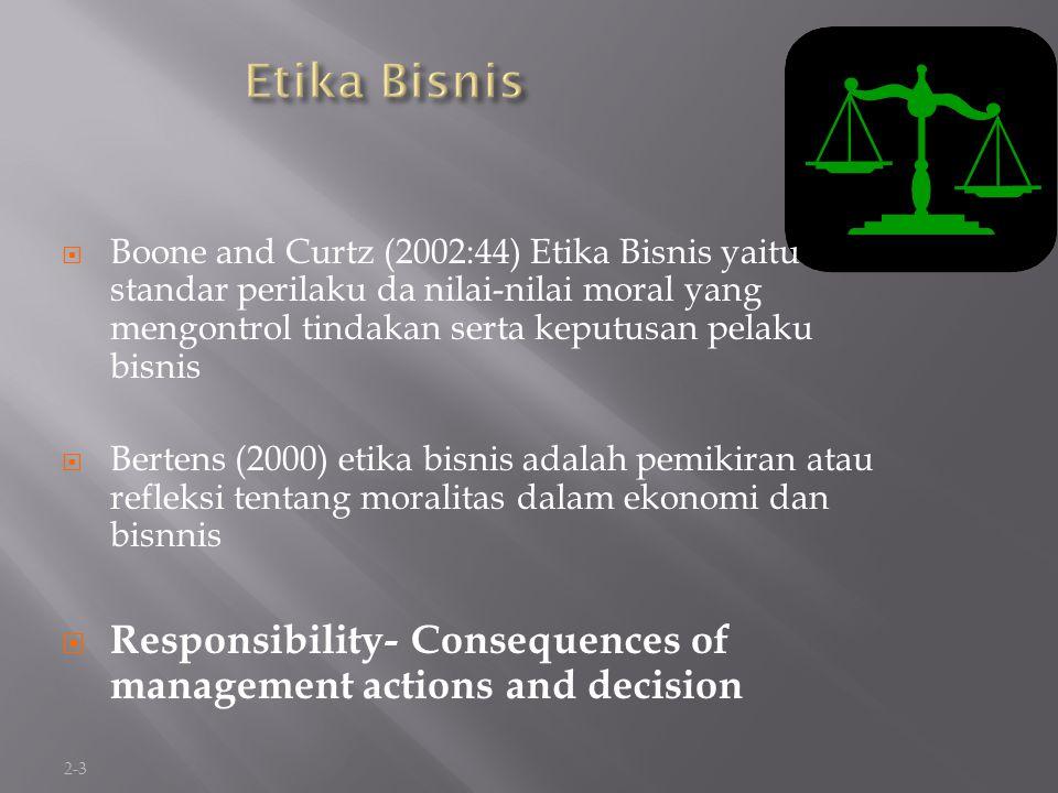 2-4 Norma Hukum Kaku Lama dalam proses legalisasi Belum tentu yang legal = etis Kurang menyeluruh + Norma Etika Melengkapi kelemahan-kelemahan dalam norma hukum = Fleksibilitas Mampu untuk mengikuti perubahan- perubahan yang terjadi dalam masyarakat