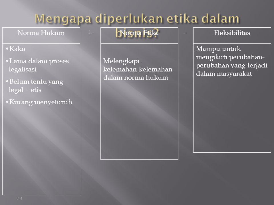 2-5  merujuk pada filosofi, kebijakan, prosedur, dan tindakan yang diarahkan pd perbaikan kesejahteraan masyarakat.