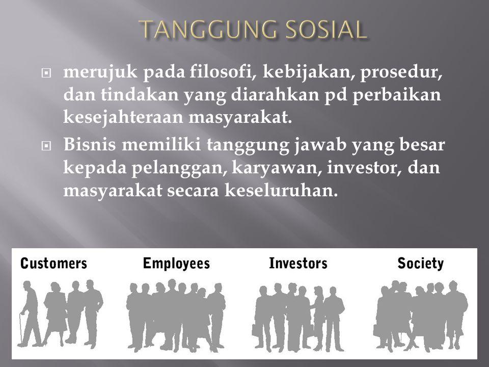 2-6 Kekuatan Individual Organisasional Hukum Masyarakat