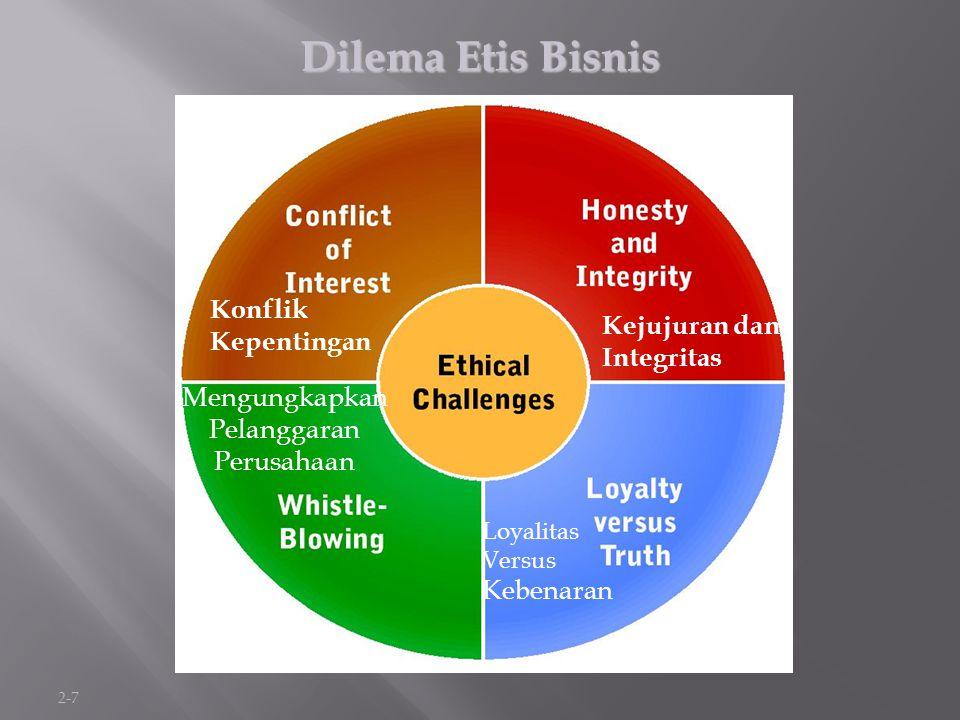 2-7 Dilema Etis Bisnis Kejujuran dan Integritas Konflik Kepentingan Loyalitas Versus Kebenaran Mengungkapkan Pelanggaran Perusahaan
