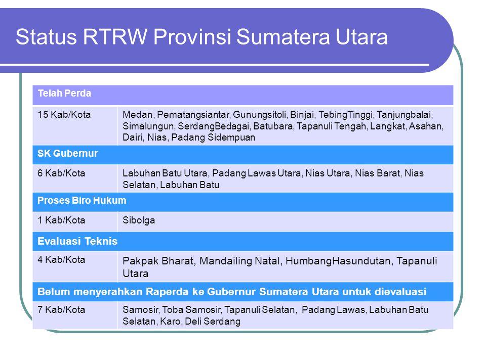 Provinsi Sumatera Utara Pembangunan di Provinsi Sumatera Utara yang memanfaatkan ruang wilayah secara serasi, selaras, seimbang, berdaya guna, berhasi