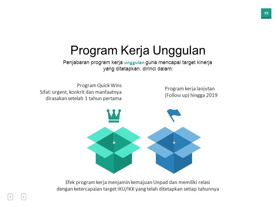 18 Dampak Program Kerja Mewujudkan Kemajuan Unpad Di Tahun 2019 REPUTASI KESEJAHTERAAN MASYARAKAT KUALITAS DOSEN DAN TENAGA KEPENDIDIDKAN TATA KELOLA