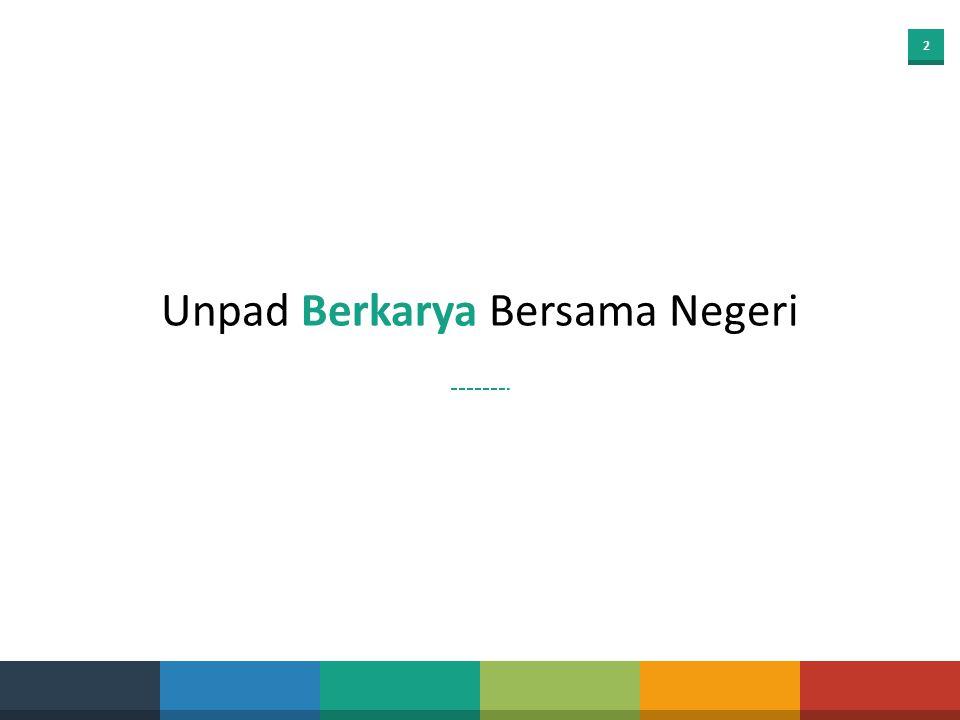 12 Penerimaan PNBP Penerimaan Kerjasama PPM (non APBN) Usaha BLU 2014 (Rp 65,1 M) 2013 (Rp.