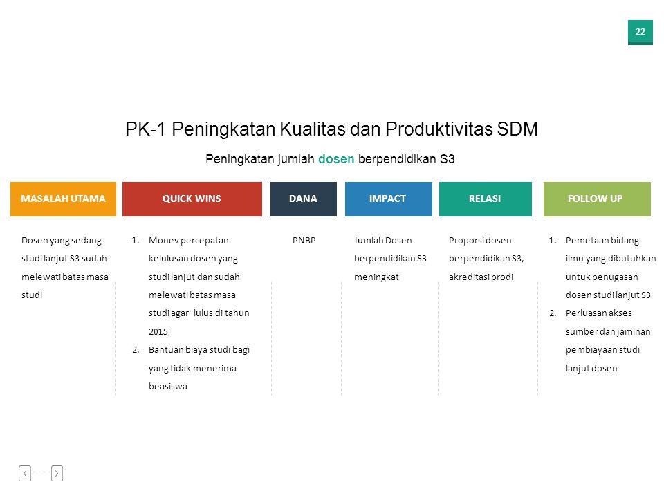 21 1.Tuntutan tata kelola yang baik di masa transisi menuju Unpad PTN BH 2.Tuntutan peningkatan produktifitas sejalan dengan implementasi Sistem Remun