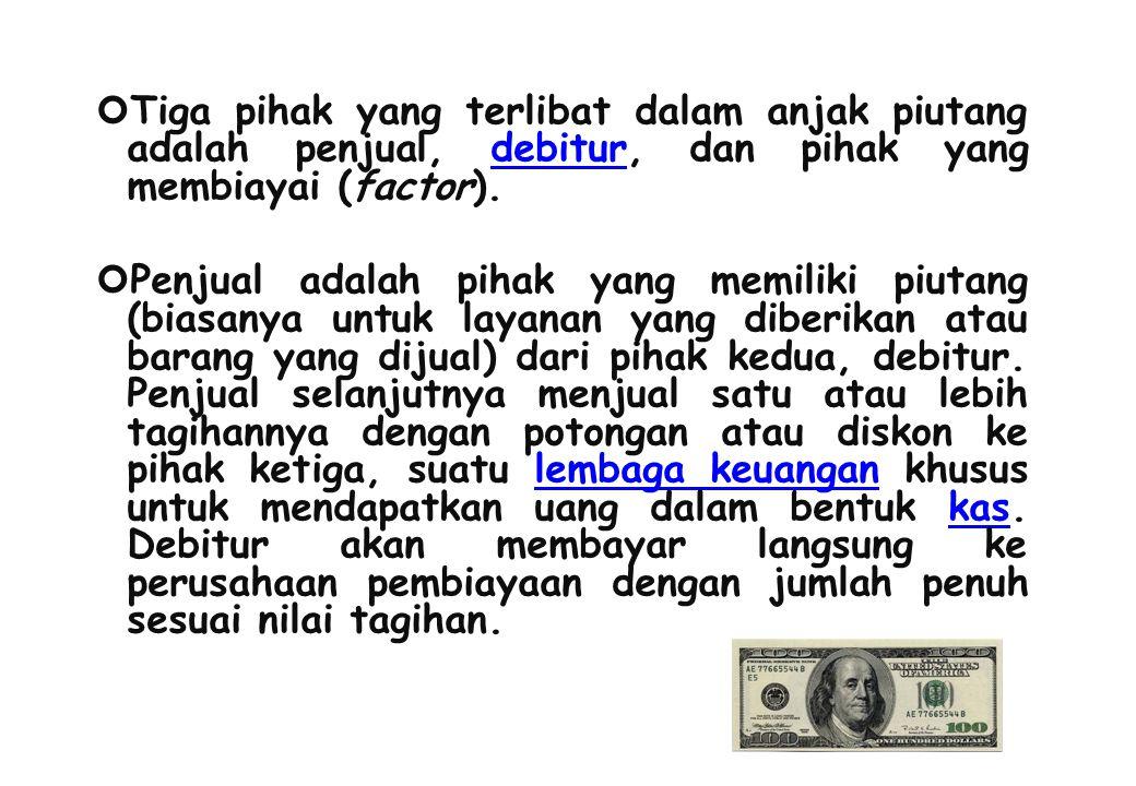 Tiga pihak yang terlibat dalam anjak piutang adalah penjual, debitur, dan pihak yang membiayai (factor).debitur Penjual adalah pihak yang memiliki piu