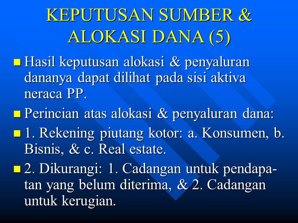 KEPUTUSAN SUMBER & ALOKASI DANA (4) Dana PP yang bersumber dari penyertaan diatur sebagai berikut: Dana PP yang bersumber dari penyertaan diatur sebag
