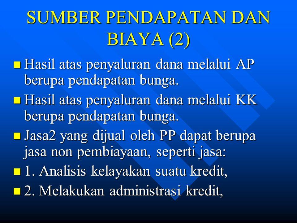 SUMBER PENDAPATAN DAN BIAYA (1) Pendapatan PP bersumber dari: Pendapatan PP bersumber dari: 1. Hasil atau pengembalian atas dana yang disalurkan. Hal