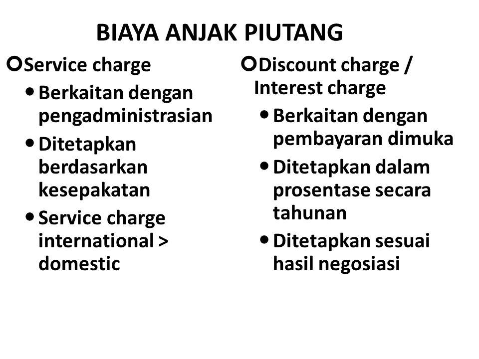 BIAYA ANJAK PIUTANG Service charge Berkaitan dengan pengadministrasian Ditetapkan berdasarkan kesepakatan Service charge international > domestic Disc