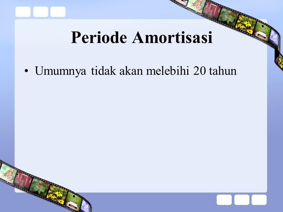 Periode Amortisasi Umumnya tidak akan melebihi 20 tahun