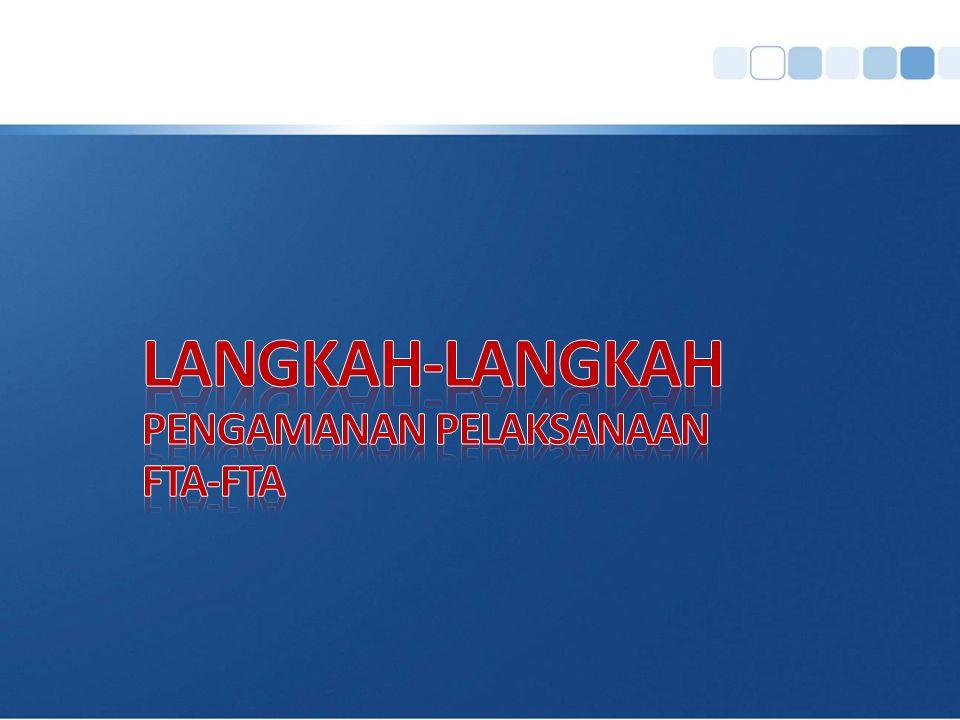 1.LATAR BELAKANG PERJANJIAN PERDAGANGAN BEBAS INDONESIA 2.PERKEMBANGAN PELAKSANAAN CEPT- AFTA DAN ACFTA 3.LANGKAH-LANGKAH PENGAMANAN FTA