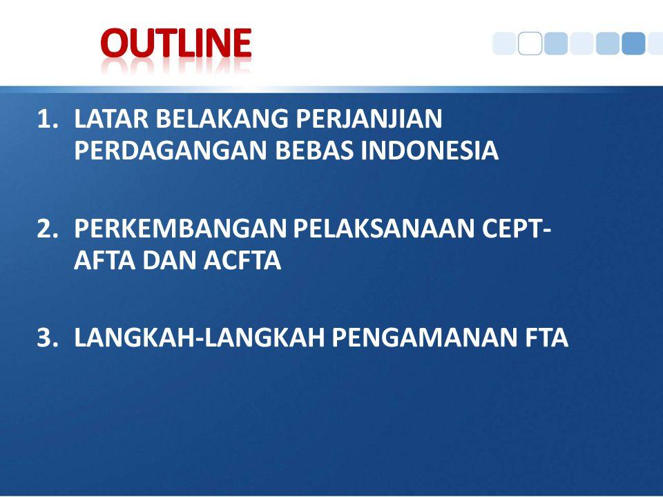 Perjanjian perdagangan bebas intra ASEAN dalam skema Common Effective Preferential Tariff-ASEAN Free Trade Trade Agreement (CEPT-AFTA) dimulai sejak tahun 1992.