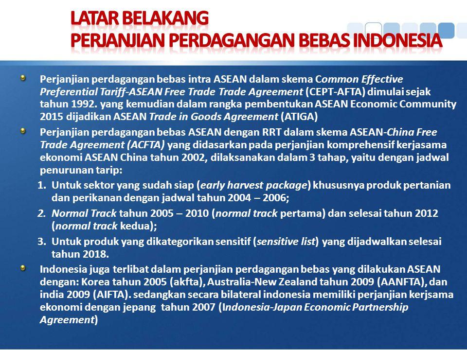 Dalam kerangka CEPT-AFTA, jumlah produk yang dijadwalkan menjadi 0% pada tahun 2010 adalah sebanyak 1.696 pos tarif, sehingga total jumlah tarif yang sudah menjadi 0% adalah 8.654 pos tarif.