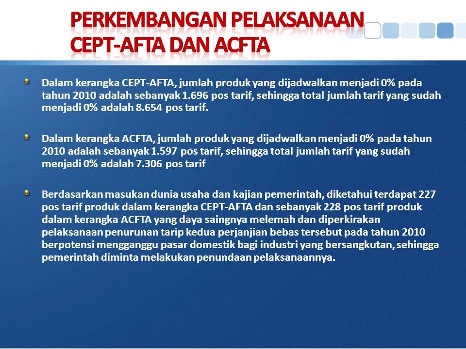 Dalam kerangka CEPT-AFTA, jumlah produk yang dijadwalkan menjadi 0% pada tahun 2010 adalah sebanyak 1.696 pos tarif, sehingga total jumlah tarif yang