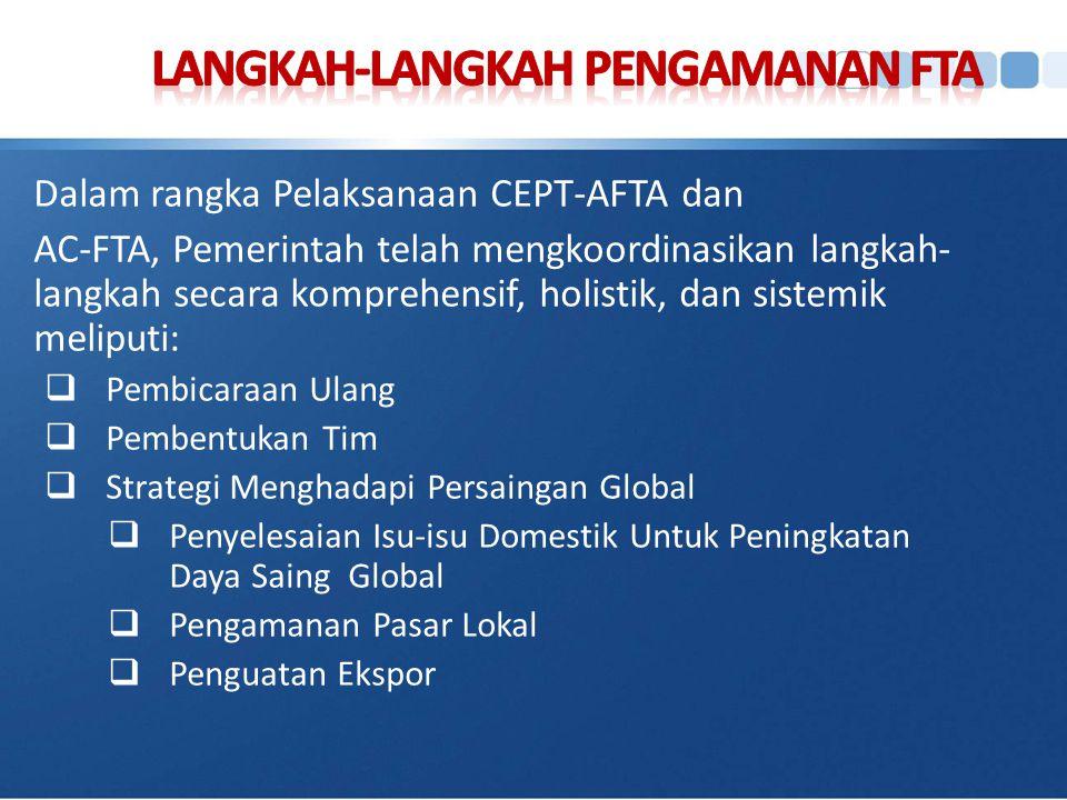 Pemerintah (Kementerian Perdagangan) telah menyampaikan surat kepada Sekjen ASEAN mengenai:  Indonesia tetap melaksanakan komitmen sesuai jadwal  Sektor Industri tertentu menghadapi ancaman pelemahan daya saing yang akan berdampak lebih luas  Pemerintah akan melakukan pembicaraan ulang dengan pihak pihak yang terkait dengan ASEAN China FTA