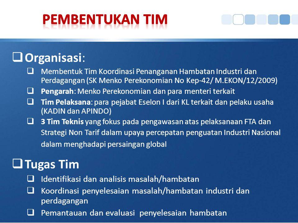  Organisasi:  Membentuk Tim Koordinasi Penanganan Hambatan Industri dan Perdagangan (SK Menko Perekonomian No Kep-42/ M.EKON/12/2009)  Pengarah: Me